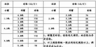 2008年南京高淳固城湖螃蟹价格参考表