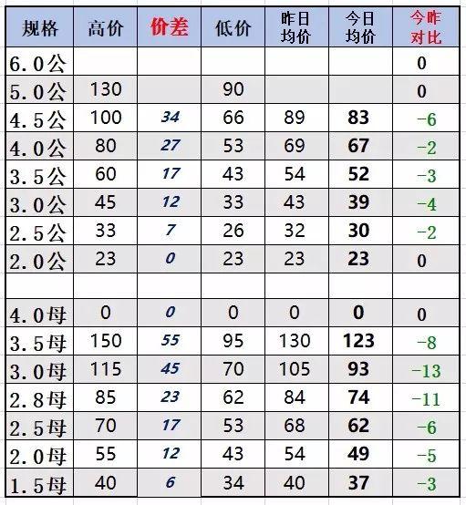 4ffce04d92a4d6cb21c1494cdfcd6dc1-108