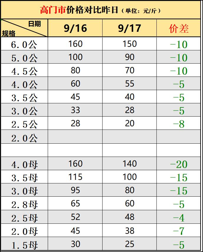 4ffce04d92a4d6cb21c1494cdfcd6dc1-16-1