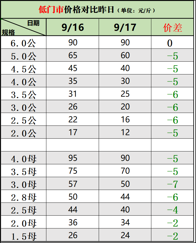 4ffce04d92a4d6cb21c1494cdfcd6dc1-17-1