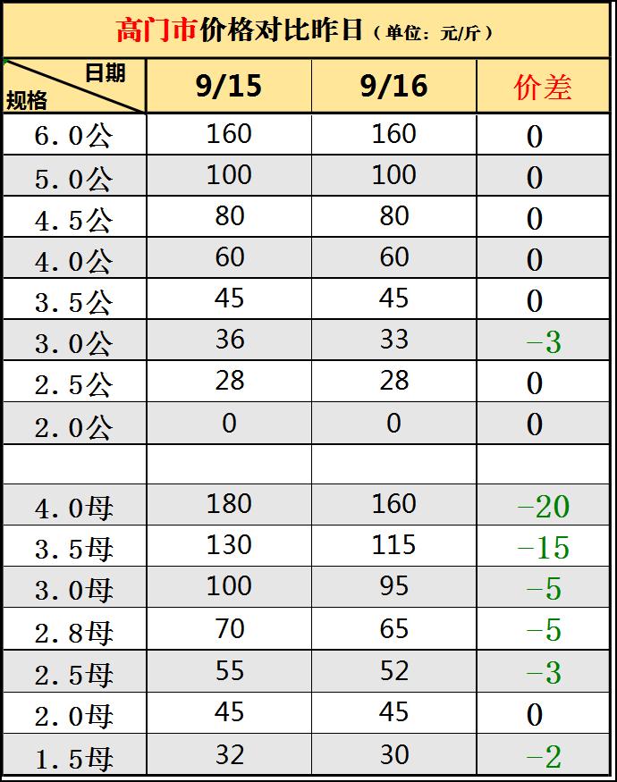 4ffce04d92a4d6cb21c1494cdfcd6dc1-5-2